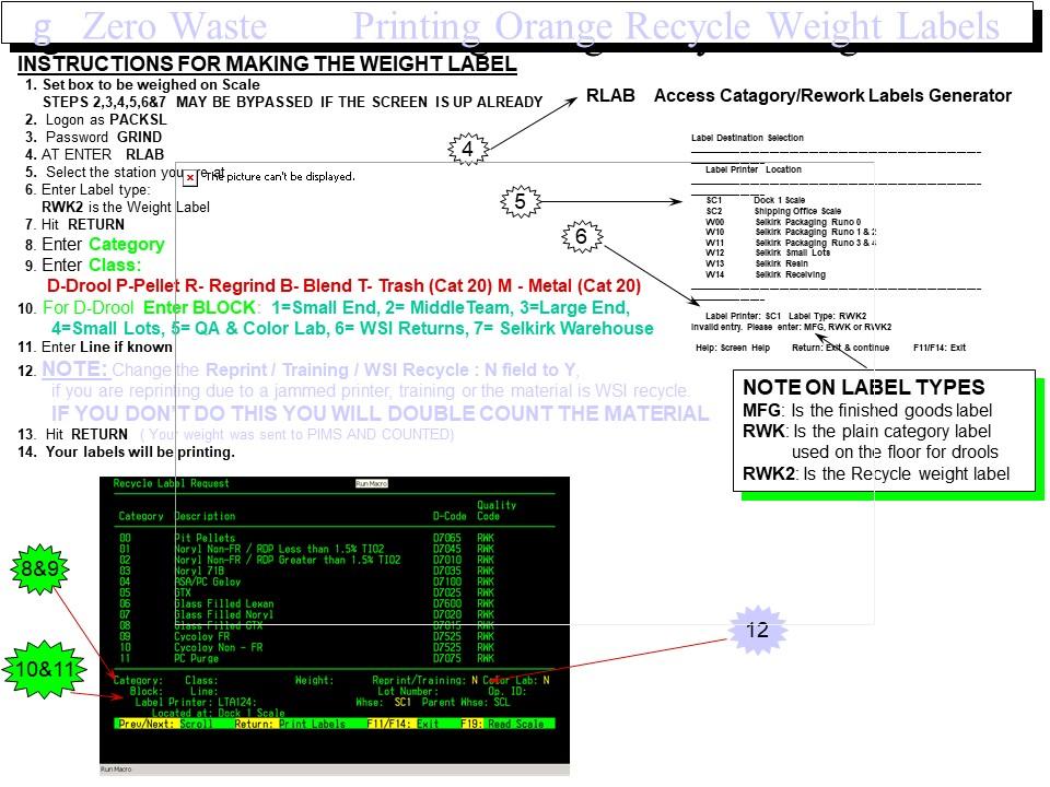 Operational Method Sheet